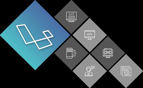 Why-Laravel-is-the-best-framework-for-website-development
